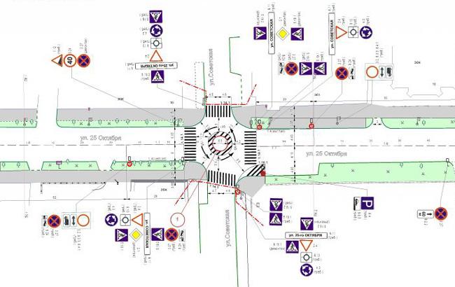 Схема организации кругового
